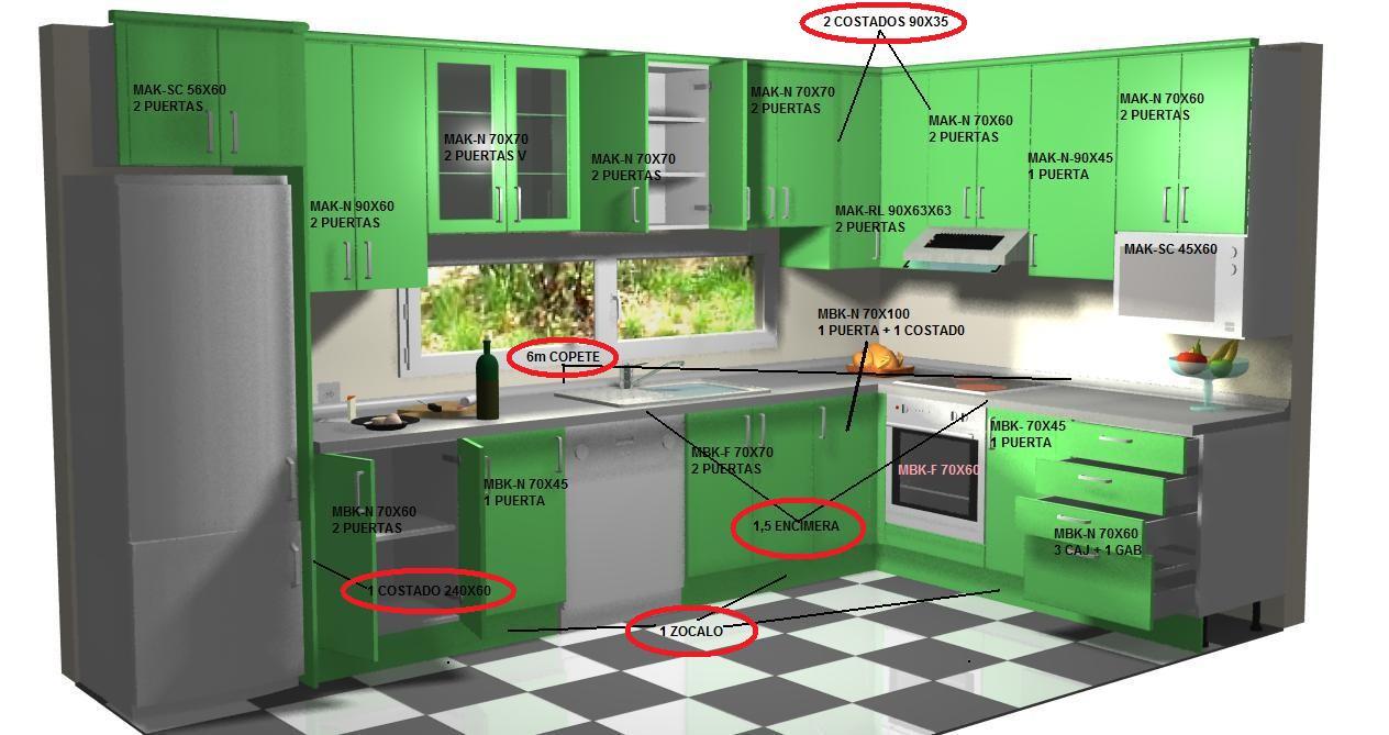 Muebles De Cocina Granada. Best With Muebles De Cocina Granada ...