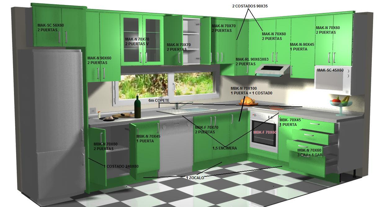 Primer ejemplo de presupuesto for Simulador de muebles de cocina online