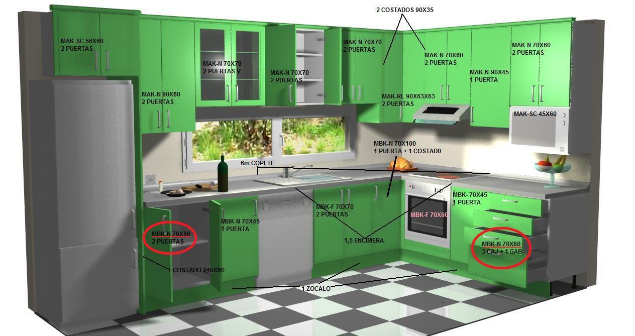 Primer ejemplo de presupuesto for Mueble alto de cocina esquinero