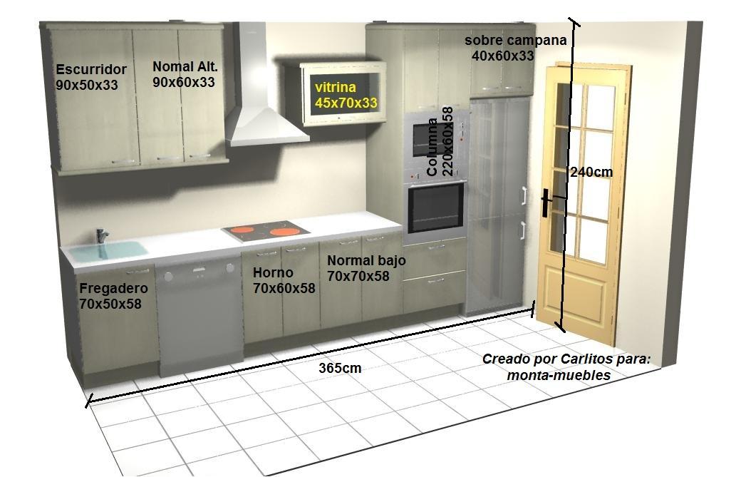 Muebles cocina ikea medidas excellent muebles de cocina - Montaje de cocinas ikea ...